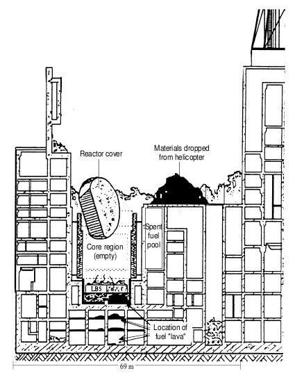 chernobyl-reactor4-cross-section